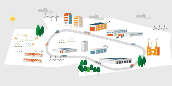 Webinarreeks: Verduurzaming en renovatie van bedrijventerreinen