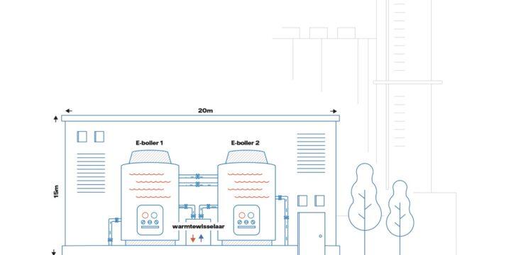 Mogelijk 150 MW E-boiler Vattenfall in Diemen
